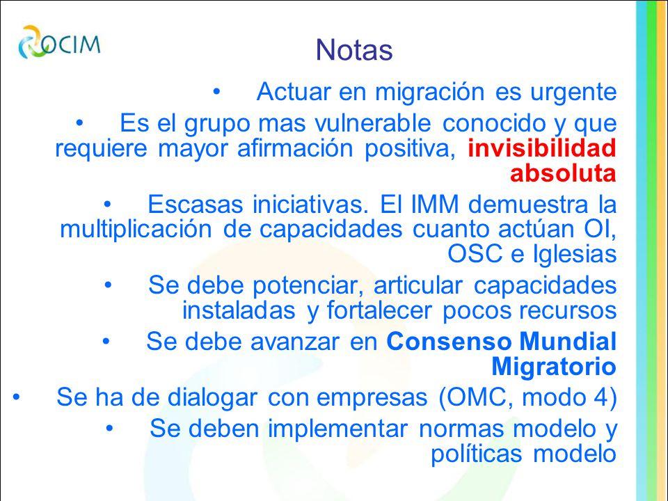 Notas Actuar en migración es urgente Es el grupo mas vulnerable conocido y que requiere mayor afirmación positiva, invisibilidad absoluta Escasas iniciativas.