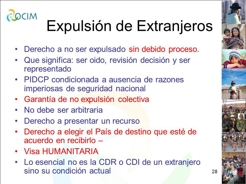28 Expulsión de Extranjeros Derecho a no ser expulsado sin debido proceso.