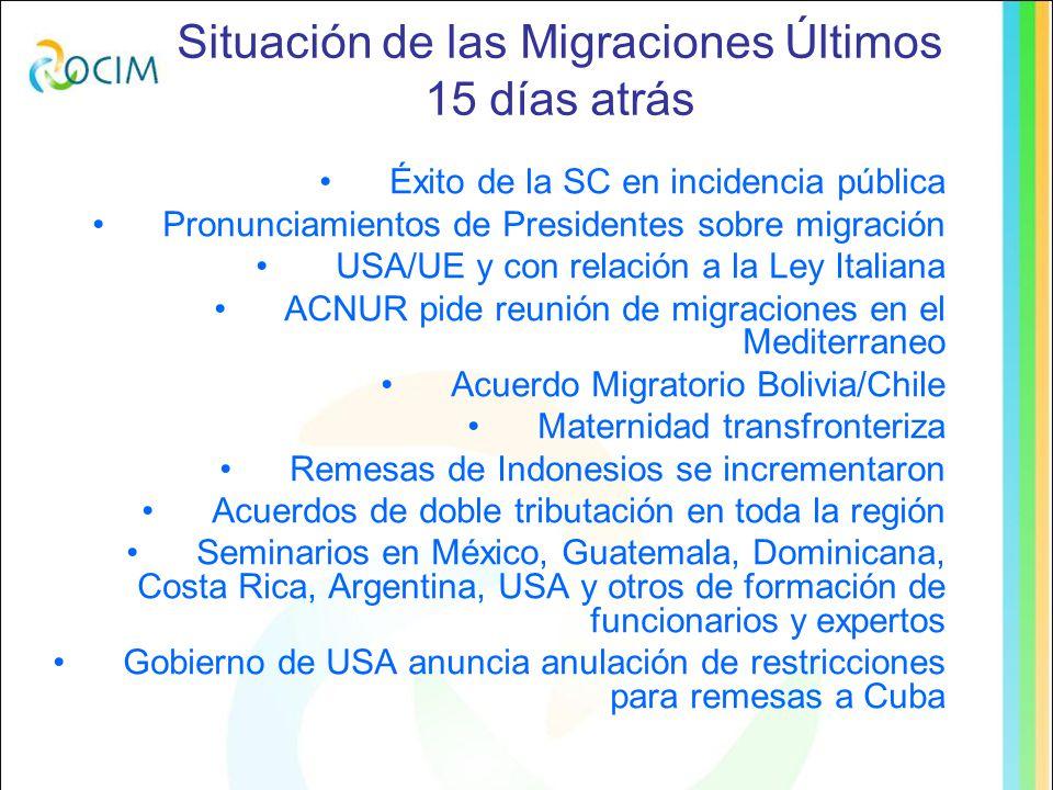 Situación de las Migraciones Últimos 15 días atrás Regularización de migrantes indígenas de Panamá hacia Costa Rica Creación del Centro de Estudios para las Migraciones en España destinado a políticas públicas Mas de 34 Acuerdos Bilaterales de migración o regulación de tránsito de personas o remesas Negociación de Acuerdo Unión Europea / Libia para regular la migración Proyecto de Ley que favorece regularización de migrantes en la Ley de Oportunidad para el Trabajo Agrícola Federación Rusa implementará ventanilla única migratoria (4.5 mills 08) Programa 3x1 aprueba 103 obras en municipios de Yucatán