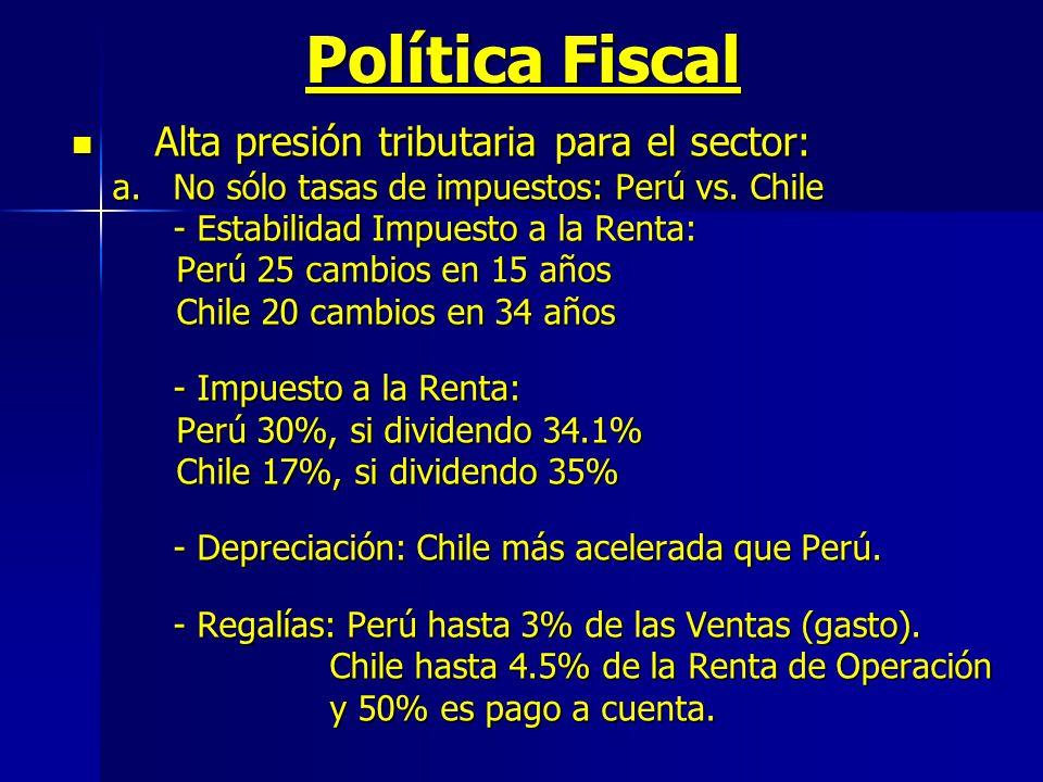 Política Fiscal Alta presión tributaria para el sector: Alta presión tributaria para el sector: a.No sólo tasas de impuestos: Perú vs.