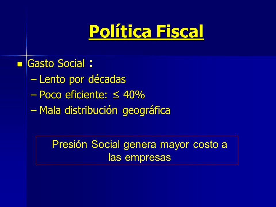 Gasto Social : Gasto Social : –Lento por décadas –Poco eficiente: 40% –Mala distribución geográfica Presión Social genera mayor costo a las empresas Política Fiscal
