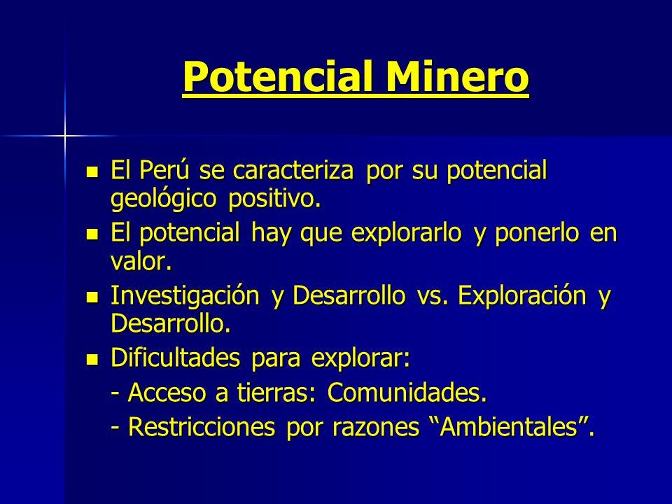 Potencial Minero El Perú se caracteriza por su potencial geológico positivo.