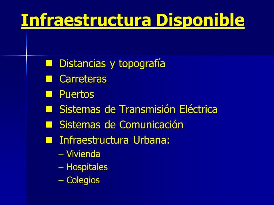 Infraestructura Disponible Distancias y topografía Distancias y topografía Carreteras Carreteras Puertos Puertos Sistemas de Transmisión Eléctrica Sistemas de Transmisión Eléctrica Sistemas de Comunicación Sistemas de Comunicación Infraestructura Urbana: Infraestructura Urbana: – Vivienda – Hospitales – Colegios