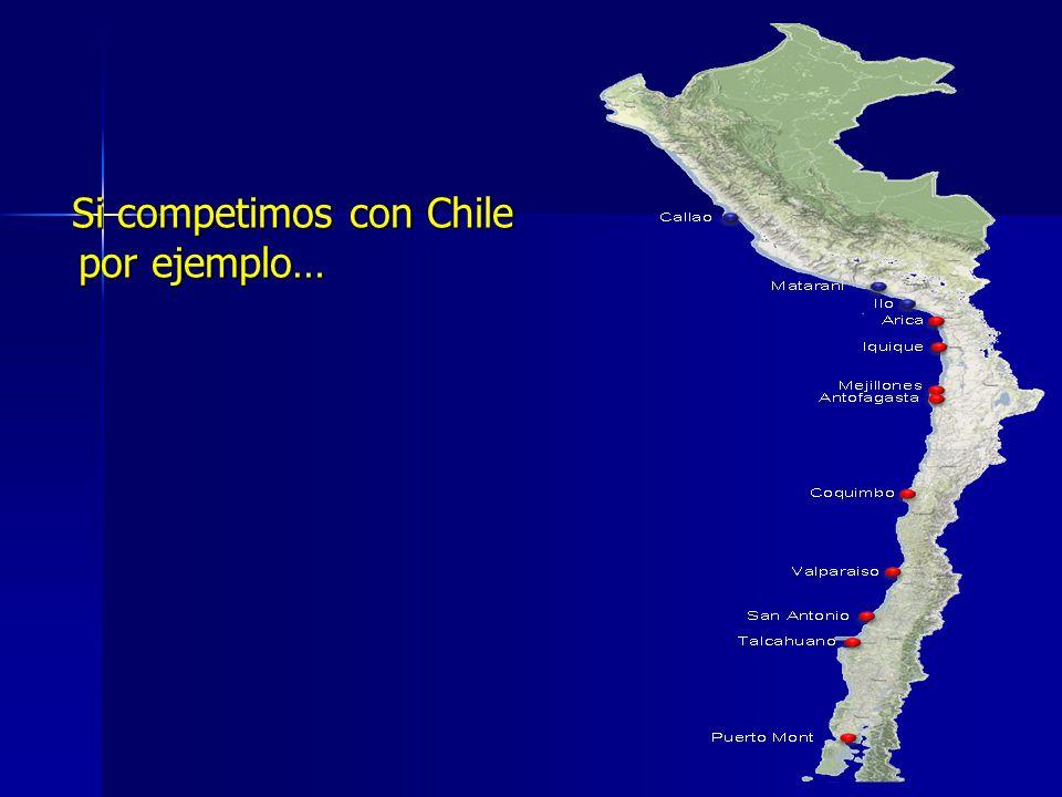 Si competimos con Chile por ejemplo… por ejemplo…
