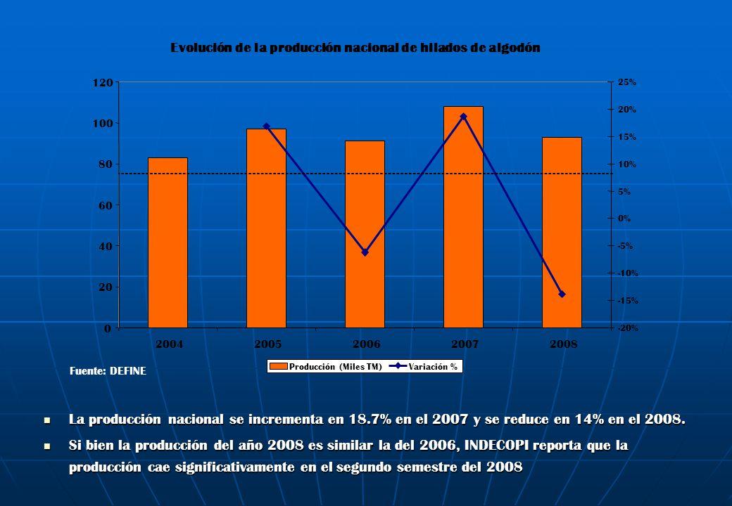 La producción nacional se incrementa en 18.7% en el 2007 y se reduce en 14% en el 2008. La producción nacional se incrementa en 18.7% en el 2007 y se