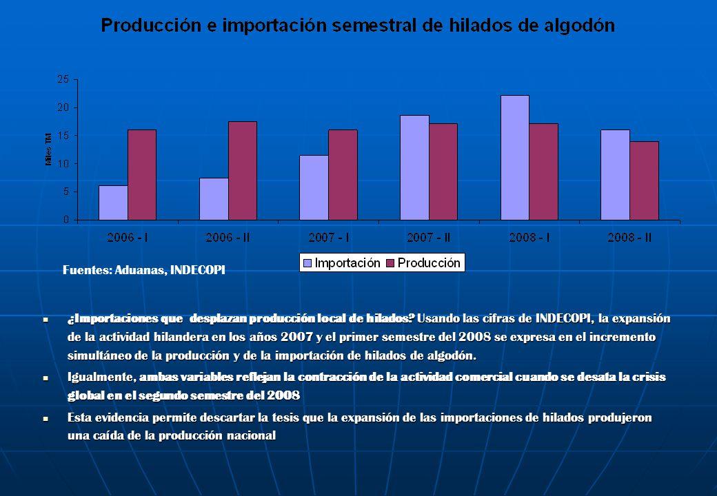 ¿Importaciones que desplazan producción local de hilados? Usando las cifras de INDECOPI, la expansión de la actividad hilandera en los años 2007 y el
