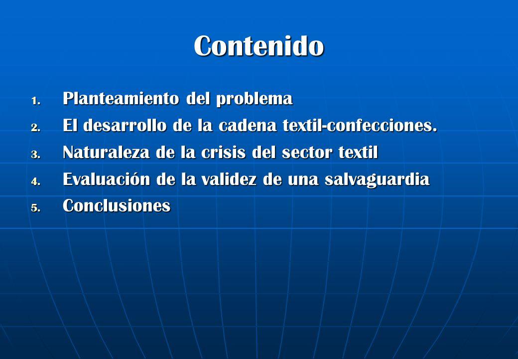 Contenido 1. Planteamiento del problema 2. El desarrollo de la cadena textil-confecciones. 3. Naturaleza de la crisis del sector textil 4. Evaluación