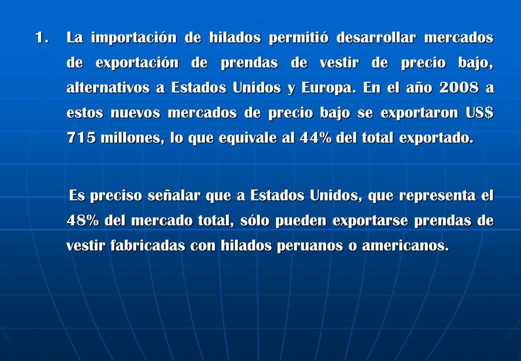 1.La importación de hilados permitió desarrollar mercados de exportación de prendas de vestir de precio bajo, alternativos a Estados Unidos y Europa.