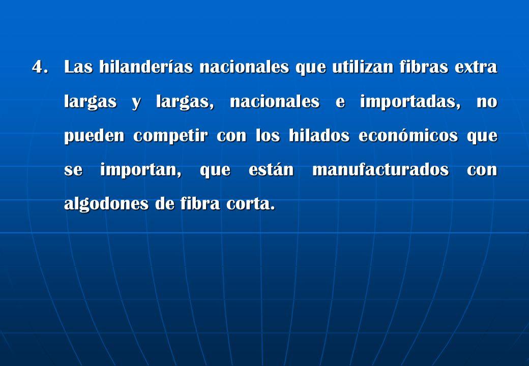 4.Las hilanderías nacionales que utilizan fibras extra largas y largas, nacionales e importadas, no pueden competir con los hilados económicos que se