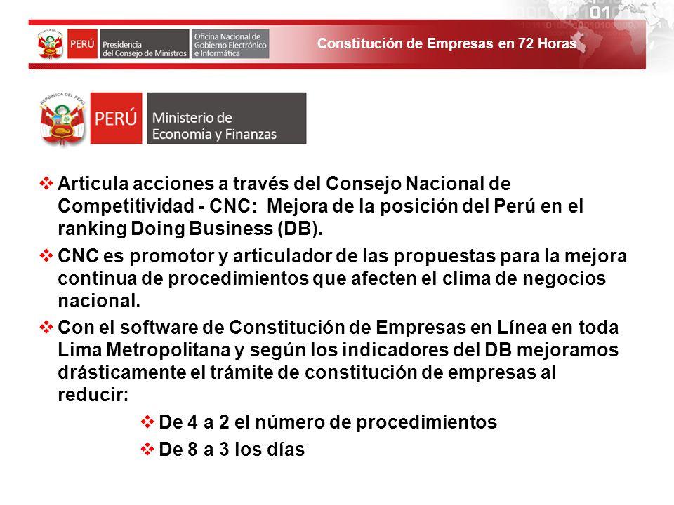 Constitución de Empresas en 72 Horas Articula acciones a través del Consejo Nacional de Competitividad - CNC: Mejora de la posición del Perú en el ranking Doing Business (DB).