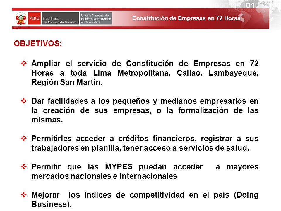 Constitución de Empresas en 72 Horas OBJETIVOS: Ampliar el servicio de Constitución de Empresas en 72 Horas a toda Lima Metropolitana, Callao, Lambayeque, Región San Martín.