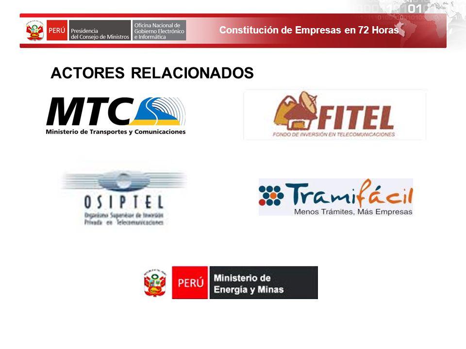 Constitución de Empresas en 72 Horas 1. El solicitante debe ingresar al Portal de Servicios al ciudadano y empresas. ACTORES RELACIONADOS