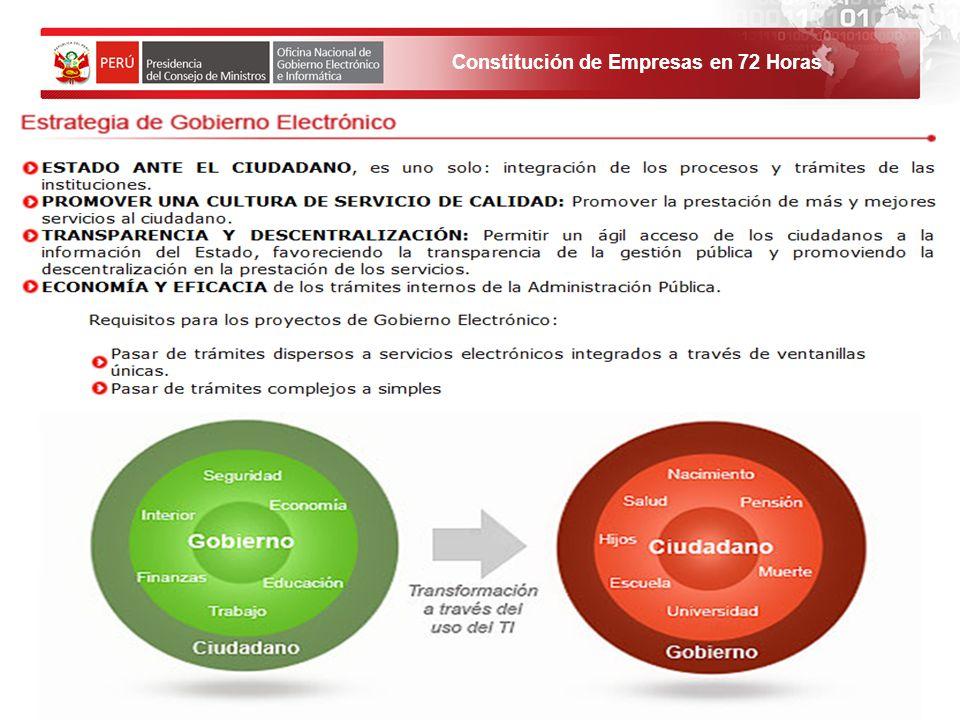 Constitución de Empresas en 72 Horas