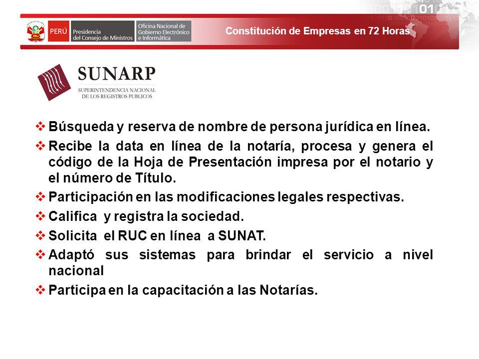 Constitución de Empresas en 72 Horas Búsqueda y reserva de nombre de persona jurídica en línea.