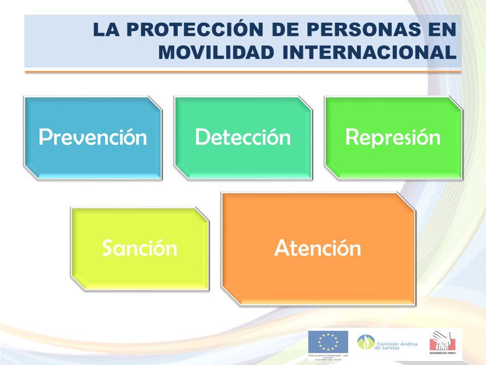 LA PROTECCIÓN DE PERSONAS EN MOVILIDAD INTERNACIONAL Prevención DetecciónRepresiónSanción Atención
