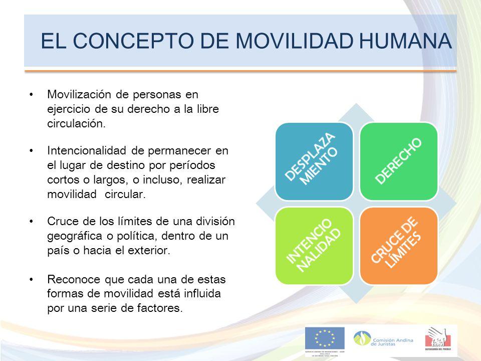 EL CONCEPTO DE MOVILIDAD HUMANA Movilización de personas en ejercicio de su derecho a la libre circulación. Intencionalidad de permanecer en el lugar