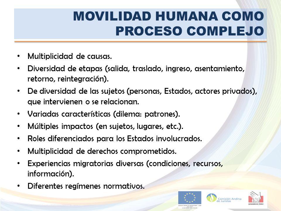 MOVILIDAD HUMANA COMO PROCESO COMPLEJO Multiplicidad de causas. Diversidad de etapas (salida, traslado, ingreso, asentamiento, retorno, reintegración)