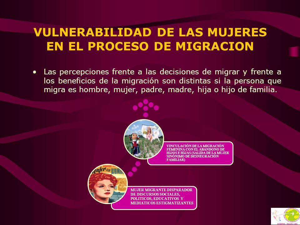 VULNERABILIDAD DE LAS MUJERES EN EL PROCESO DE MIGRACION Las percepciones frente a las decisiones de migrar y frente a los beneficios de la migración