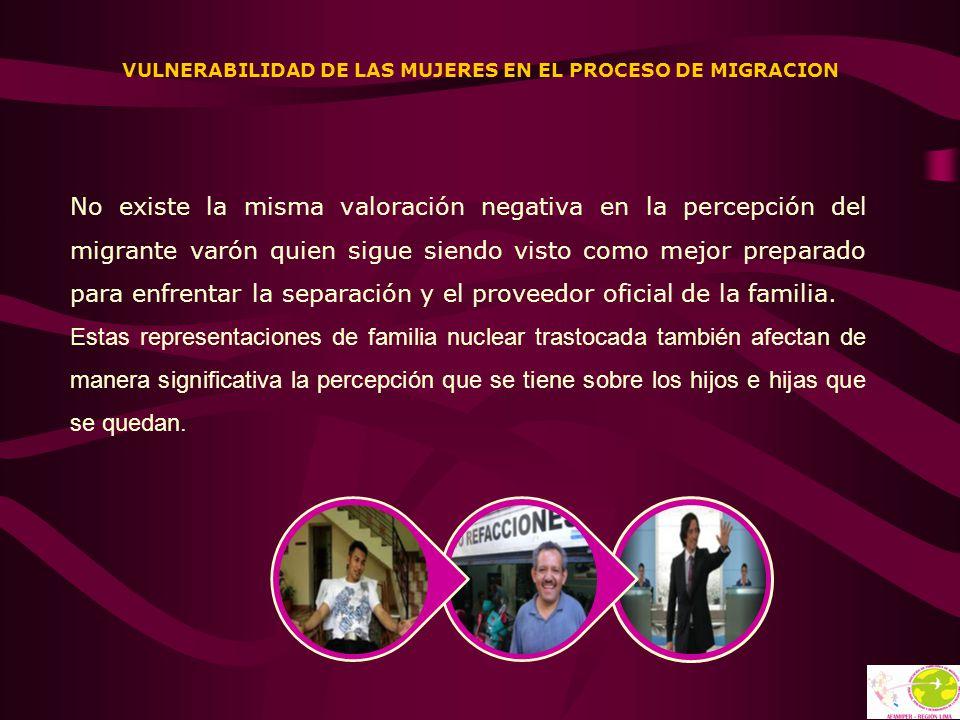 INSTRUMENTOS DE PROTECCION PARA LAS MUJERES Convenciones internacionales multilaterales: Convención Internacional sobre la Protección de los Derechos de todos los Trabajadores Migrantes y sus Familias.