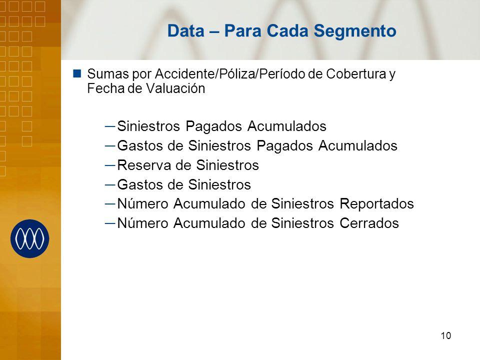 10 Data – Para Cada Segmento Sumas por Accidente/Póliza/Período de Cobertura y Fecha de Valuación Siniestros Pagados Acumulados Gastos de Siniestros P
