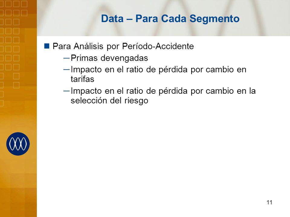11 Data – Para Cada Segmento Para Análisis por Período-Accidente Primas devengadas Impacto en el ratio de pérdida por cambio en tarifas Impacto en el
