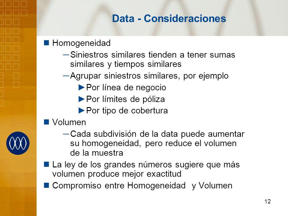 12 Data - Consideraciones Homogeneidad Siniestros similares tienden a tener sumas similares y tiempos similares Agrupar siniestros similares, por ejem
