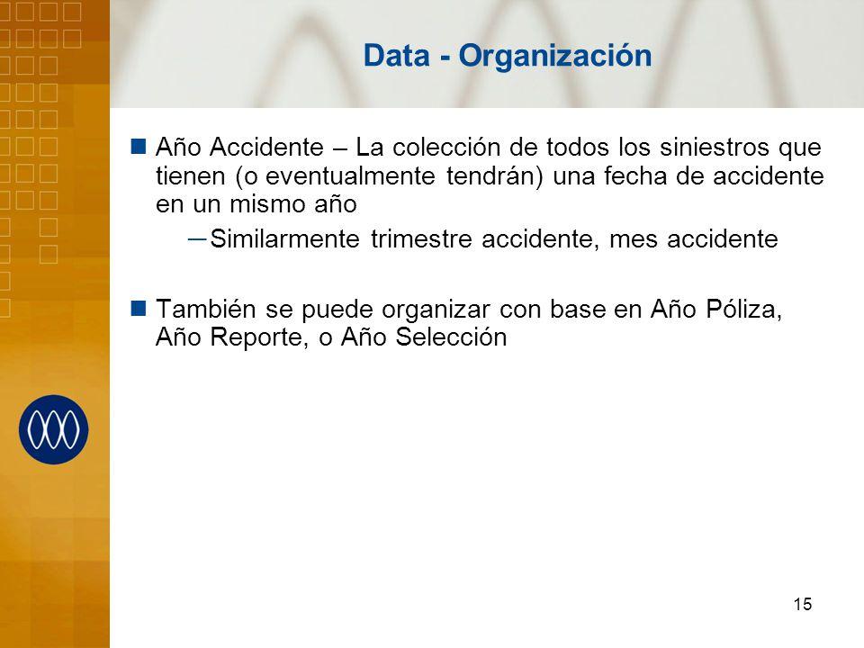 15 Data - Organización Año Accidente – La colección de todos los siniestros que tienen (o eventualmente tendrán) una fecha de accidente en un mismo añ