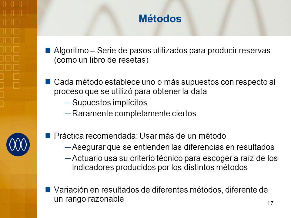 17 Métodos Algoritmo – Serie de pasos utilizados para producir reservas (como un libro de resetas) Cada método establece uno o más supuestos con respe