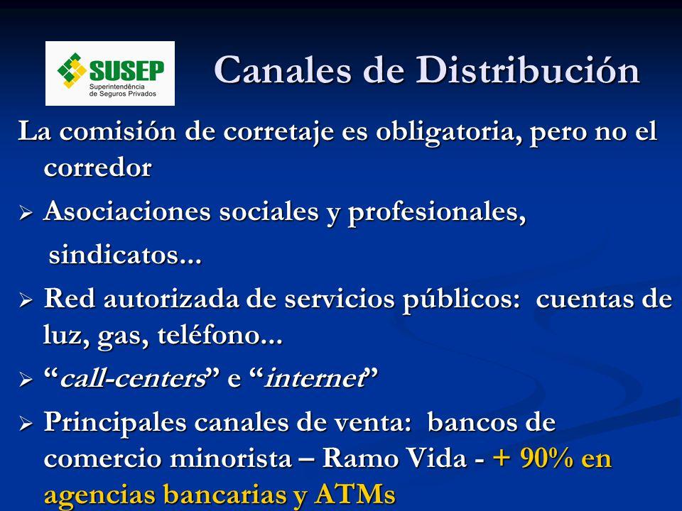 Canales de Distribución La comisión de corretaje es obligatoria, pero no el corredor Asociaciones sociales y profesionales, Asociaciones sociales y profesionales, sindicatos...