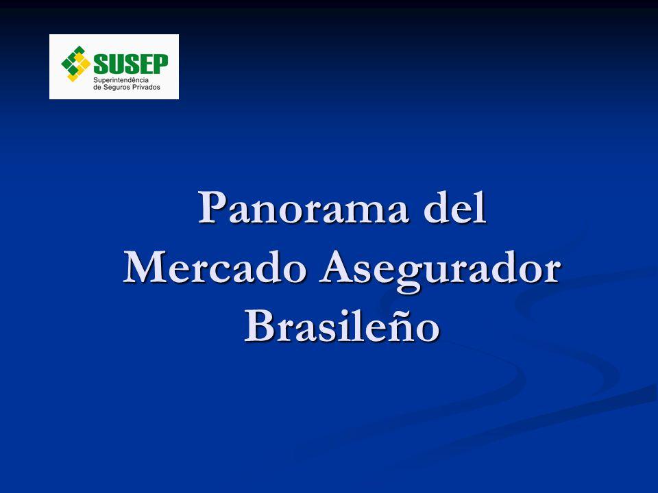 Panorama del Mercado Asegurador Brasileño