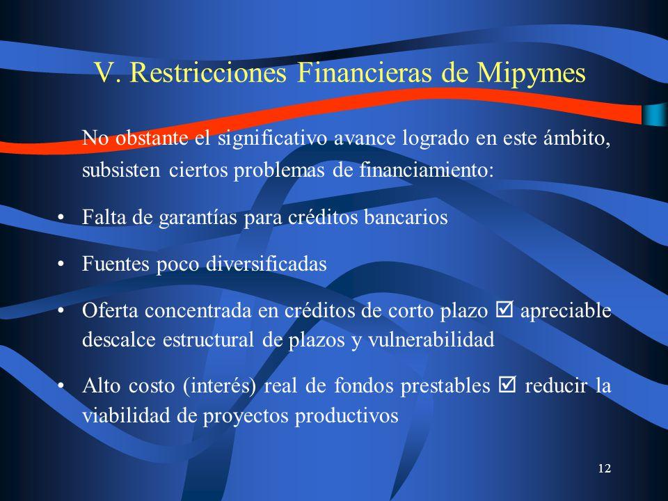 12 V. Restricciones Financieras de Mipymes No obstante el significativo avance logrado en este ámbito, subsisten ciertos problemas de financiamiento:
