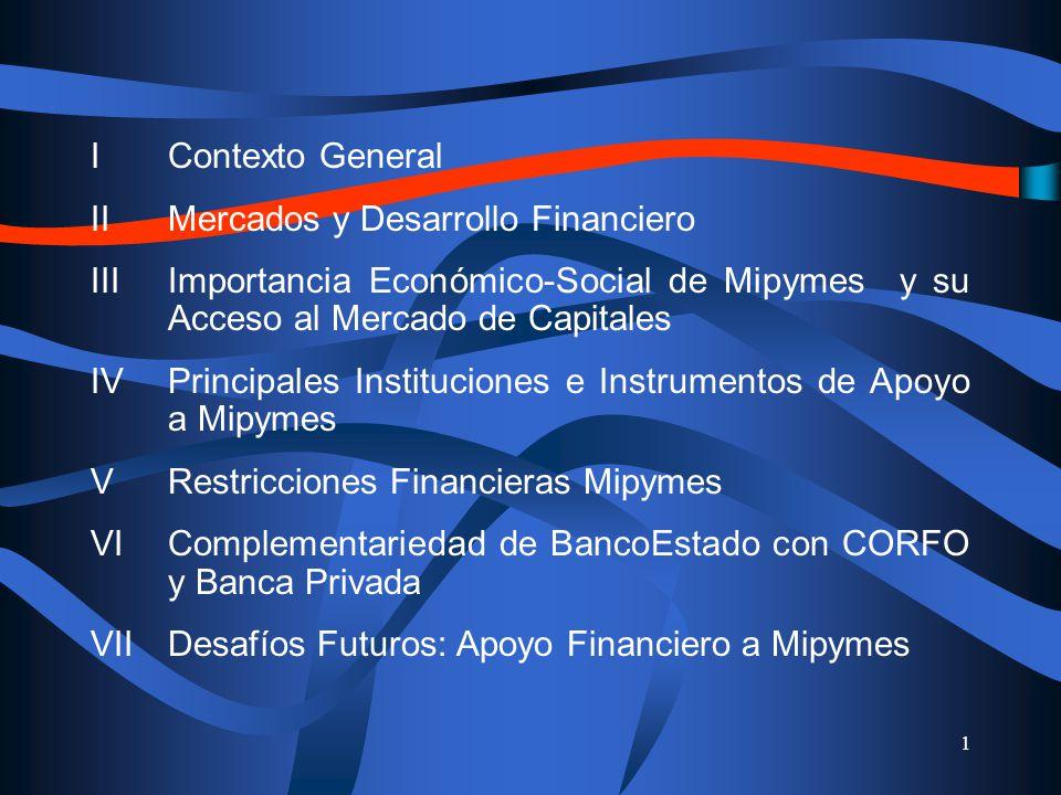 1 IContexto General IIMercados y Desarrollo Financiero IIIImportancia Económico-Social de Mipymes y su Acceso al Mercado de Capitales IVPrincipales Instituciones e Instrumentos de Apoyo a Mipymes VRestricciones Financieras Mipymes VIComplementariedad de BancoEstado con CORFO y Banca Privada VII Desafíos Futuros: Apoyo Financiero a Mipymes