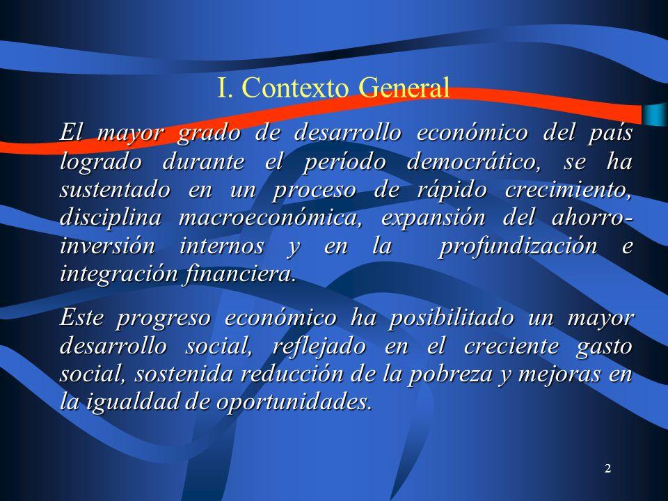 3 Indicadores de Desarrollo Económico-Social Período 1990-2001 (crecimiento promedio anual, en %) PIB 6,2 PIB per Cápita 4,7 Exportaciones 6,7 Tasa Inversión (%PIB) 23,3 Tasa Ahorro Interno (% PIB) 21,6 Uso Ahorro Externo (% PIB) 2,7 Ahorro Gobierno Central(% PIB) 1,3 Gasto Social/ Gasto Fiscal 54 69 % Pobres 45 21 19872000