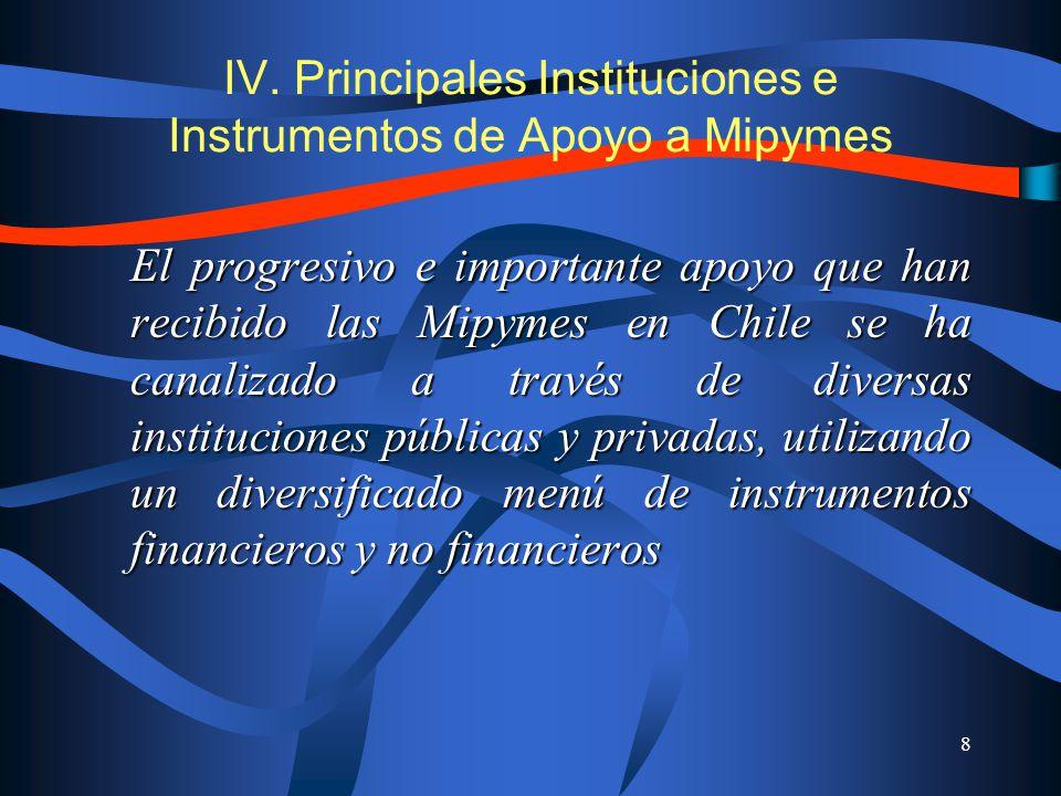 8 IV. Principales Instituciones e Instrumentos de Apoyo a Mipymes El progresivo e importante apoyo que han recibido las Mipymes en Chile se ha canaliz