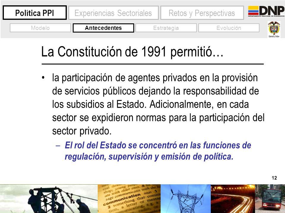 12 Experiencias Sectoriales Política PPI Antecedentes EvoluciónModelo La Constitución de 1991 permitió… la participación de agentes privados en la pro