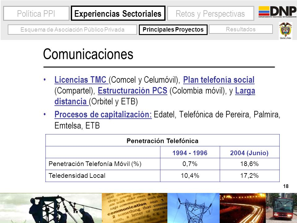 18 Experiencias Sectoriales Política PPI Esquema de Asociación Público Privada Principales Proyectos Resultados Penetración Telefónica 1994 - 19962004