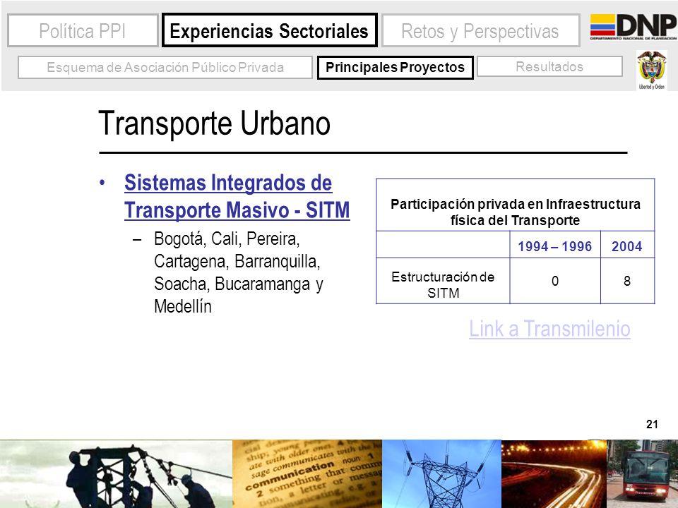21 Experiencias Sectoriales Política PPI Esquema de Asociación Público Privada Principales Proyectos Resultados Retos y Perspectivas Transporte Urbano