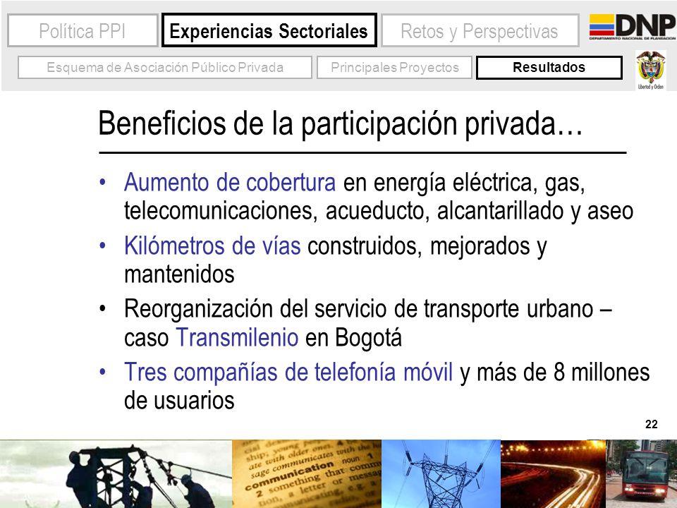 22 Experiencias Sectoriales Política PPI Esquema de Asociación Público PrivadaPrincipales Proyectos Resultados Beneficios de la participación privada…
