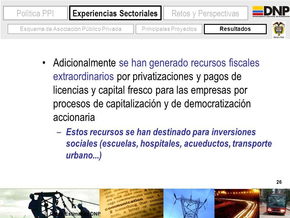 26 Experiencias Sectoriales Política PPIRetos y Perspectivas Esquema de Asociación Público PrivadaPrincipales Proyectos Resultados Cifras Estimadas DN