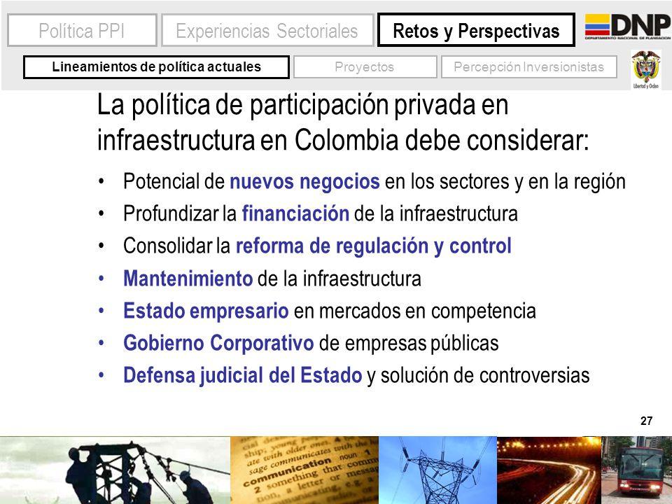 27 Experiencias SectorialesPolítica PPI Retos y Perspectivas Lineamientos de política actuales Percepción Inversionistas Proyectos La política de part