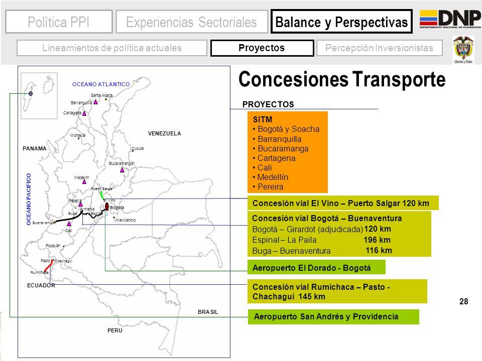 28 Experiencias SectorialesPolítica PPI Balance y Perspectivas Lineamientos de política actuales Proyectos Percepción Inversionistas Concesiones Trans