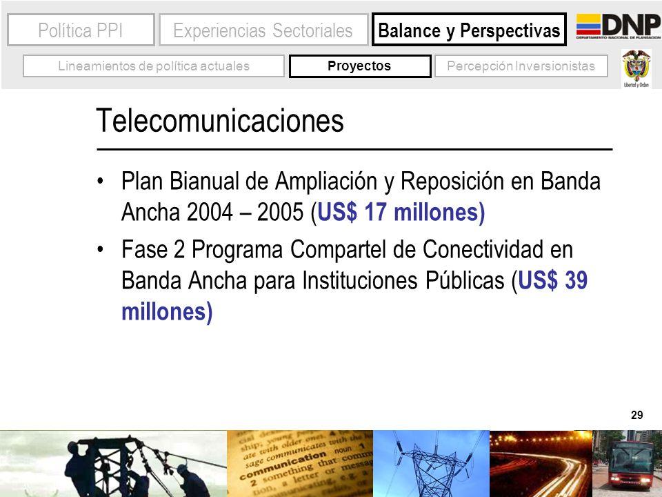 29 Experiencias SectorialesPolítica PPI Balance y Perspectivas Lineamientos de política actuales Telecomunicaciones Plan Bianual de Ampliación y Repos