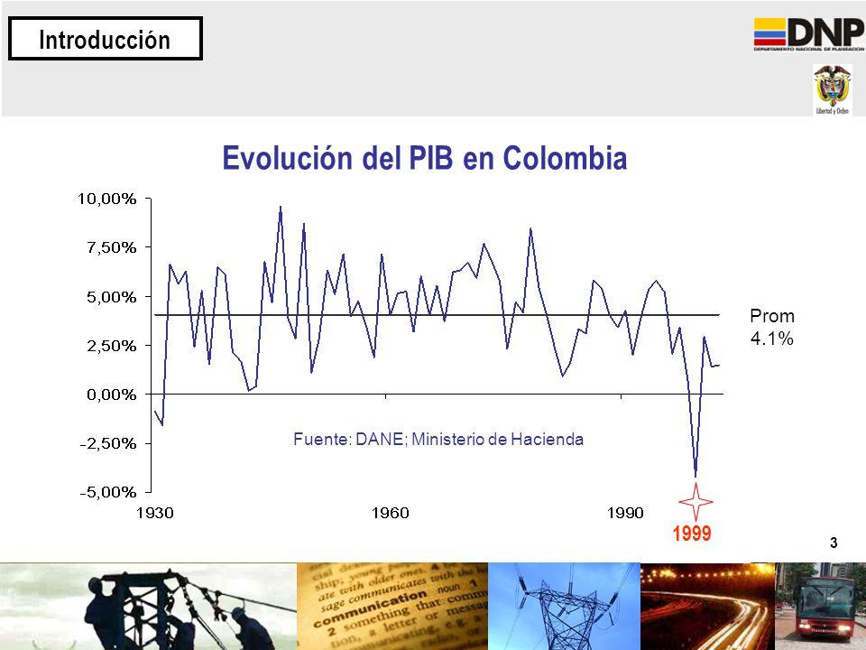 3 Fuente: DANE; Ministerio de Hacienda Prom 4.1% Evolución del PIB en Colombia 1999 Introducción