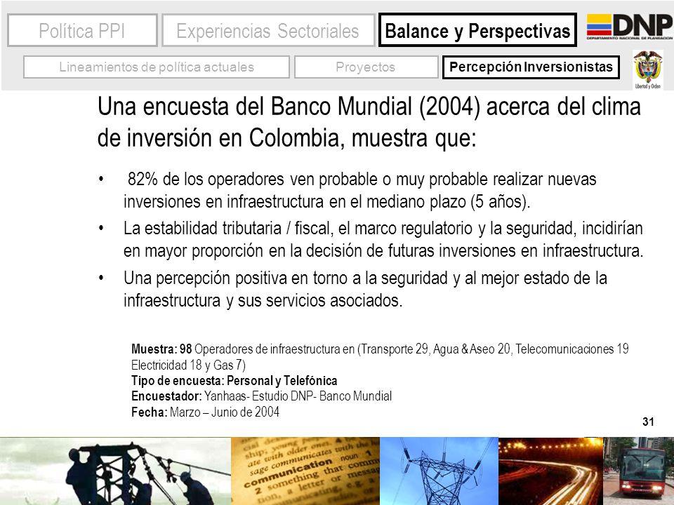 31 Experiencias SectorialesPolítica PPI Balance y Perspectivas Lineamientos de política actuales Percepción Inversionistas Una encuesta del Banco Mund