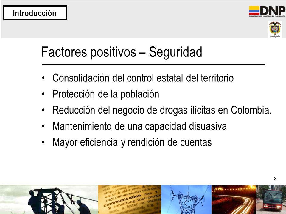 8 Factores positivos – Seguridad Consolidación del control estatal del territorio Protección de la población Reducción del negocio de drogas ilícitas