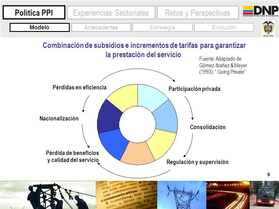 9 Combinación de subsidios e incrementos de tarifas para garantizar la prestación del servicio Participación privada Consolidación Regulación y superv