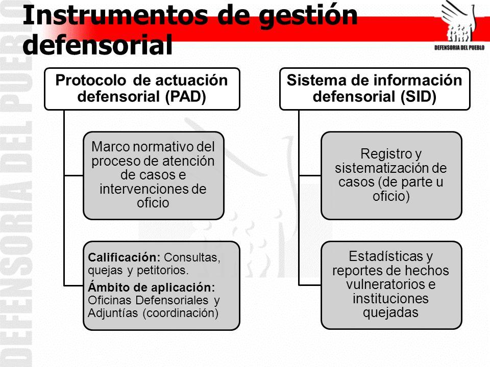 Instrumentos de gestión defensorial Protocolo de actuación defensorial (PAD) Marco normativo del proceso de atención de casos e intervenciones de oficio Calificación: Consultas, quejas y petitorios.