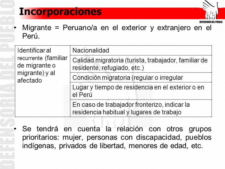 Identificar el tipo de afectación Acciones realizadas y resultados ante las instituciones responsables: Ministerio de Relaciones Exteriores, Digemin, Ministerio de Trabajo, Reniec, etc.