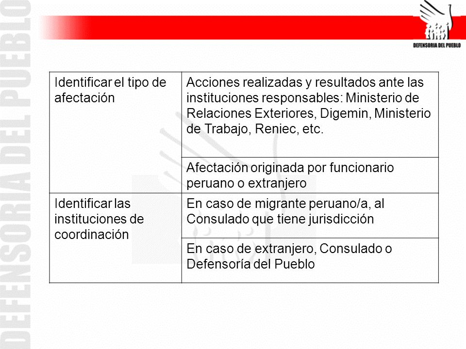 En el caso de Petitorios y Quejas Por funcionarios de Consulados: Se entabla contacto con la autoridad consular (vía correo electrónico, oficio, etc.).