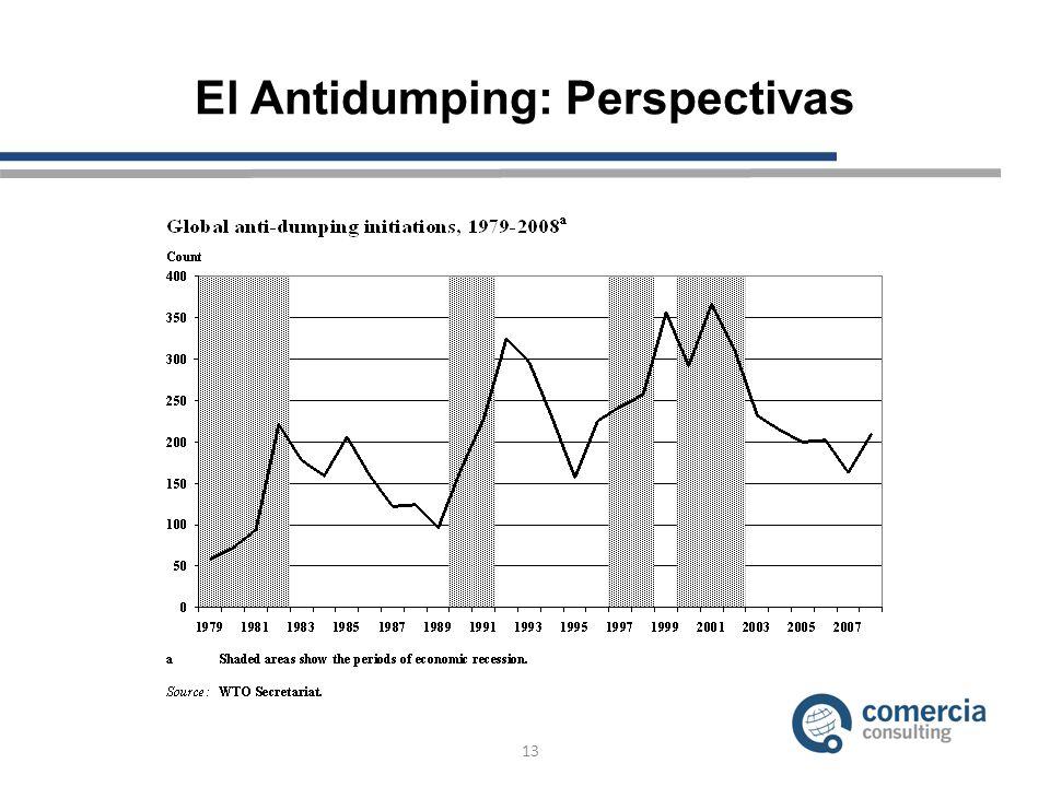 El Antidumping: Perspectivas 13